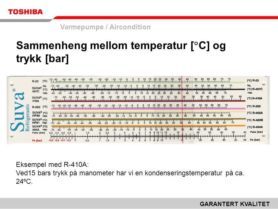 Sammenheng mellom temperatur [C] og trykk [bar]